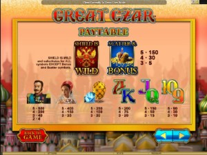 Great-Czar-paytable