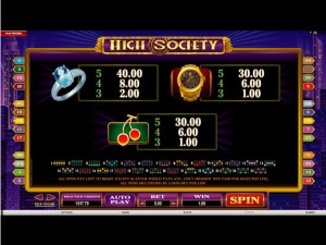 High-Society-paytable