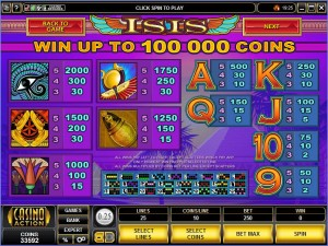 Isis-paytable