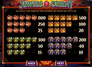 Jewels-of-the-Orient-paytable