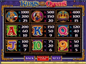 Kings-and-Queens-paytable