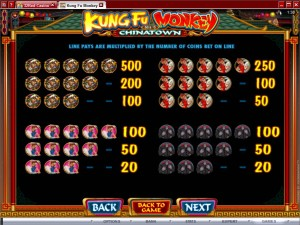Kung-Fu-Monkey-paytable
