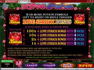 Love-Potion-love-struck