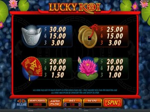 Lucky-Koi-paytable