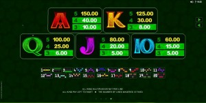 Lucky-Leprechaun-paytable-2