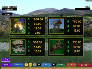 Lucky-Leprechauns-Loot-paytable-2