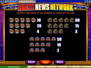 Lucky-News-Network-paytable-2
