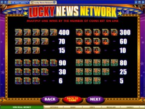 Lucky-News-Network-paytable