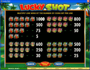 Lucky-Shot-paytable-2