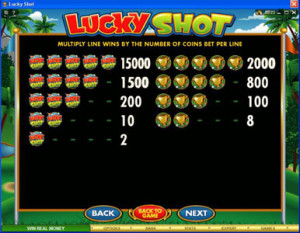 Lucky-Shot-paytable