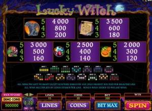 Lucky-Witch-paytable-2