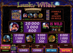 Lucky-Witch-paytable