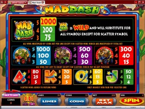 Mad-Dash-paytable