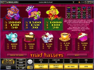 Mad-Hatters-paytable