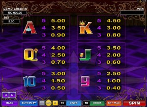 Magic-Boxes-paytable-2