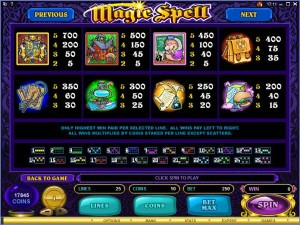 Magic-Spell-paytable