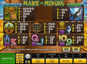 Mark-of-Medusa-paytable