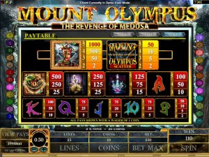Mount-Olympus-The-Revenge-of-Medusa-paytable