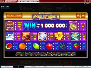 Multi-Player-Wheel-of-Wealth-paytable