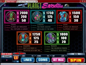 Planet-Exotica-paytable