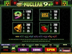 Power-Spins-Nuclear-9s-paytable