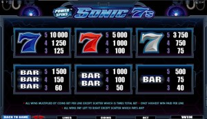 Power-Spins-Sonic-7s-paytable-2