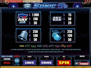 Power-Spins-Sonic-7s-paytable