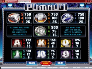 Pure-Platinum-paytable
