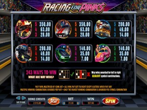 Racing-for-Pinks-paytable