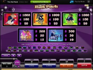 Rat-Pack-paytable