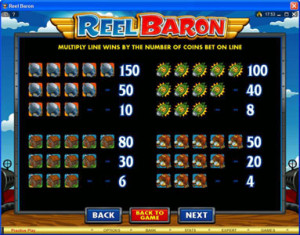 Reel-Baron-paytable-2