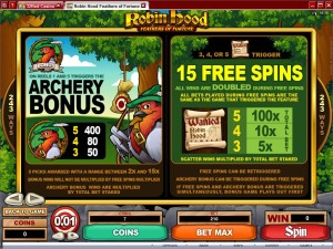Robin-Hood-Fathers-of-Fortune-free-spins