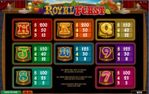 Royal-Feast-paytable-2