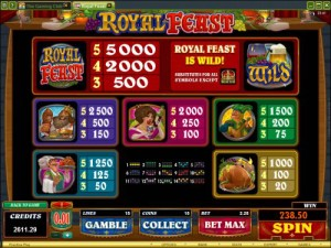 Royal-Feast-paytable