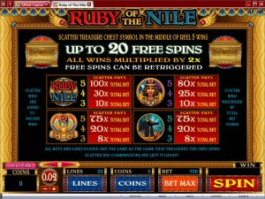 Ruby-Of-The-Nile-free-spins