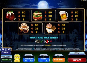 Santa's-Wild-Ride-paytable-2