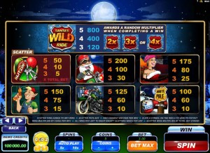 Santa's-Wild-Ride-paytable