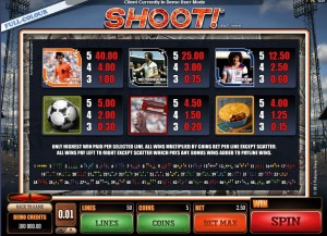 Shoot-paytable-2