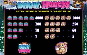 Snow-Honeys-jackpot