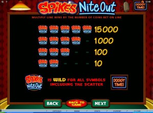 Spikes-Nite-Out-wild