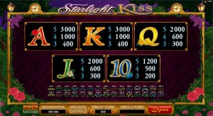 Starlight-Kiss-paytable-2