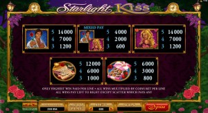 Starlight-Kiss-paytable