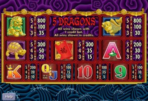 5-Dragons-paytable