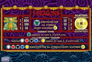 5-Dragons-scatter