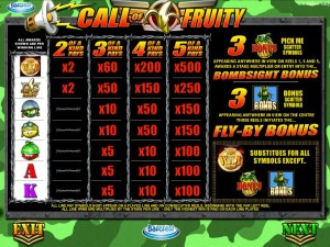 Call-of-Fruity-paytable