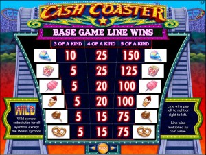 Cash-Coaster-paytable-2