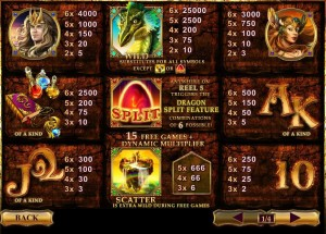 Dragon-Kingdom-paytable