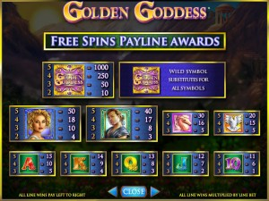 Golden-Goddess-free-spins-2