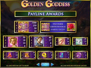 Golden-Goddess-paytable