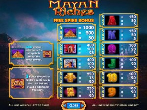 Mayan-Riches-free-spins